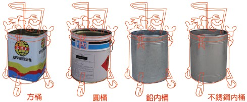 20公升 / 5加侖容器適用於30公升壓力桶內